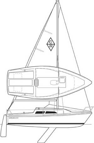 Good Old Boat - Catalina Yachts article
